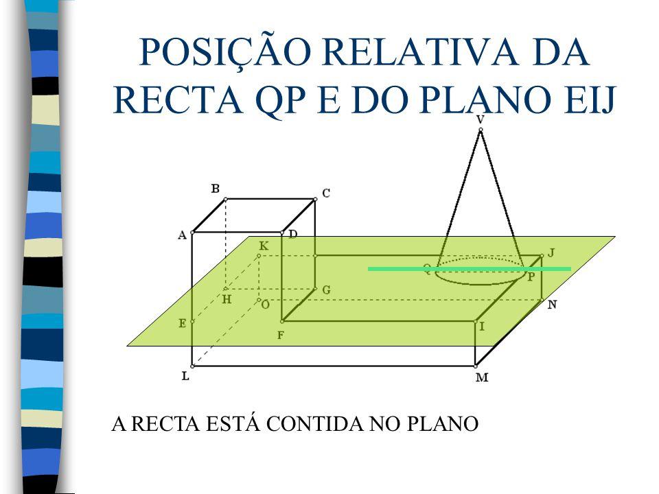 POSIÇÃO RELATIVA DA RECTA QP E DO PLANO EIJ A RECTA ESTÁ CONTIDA NO PLANO