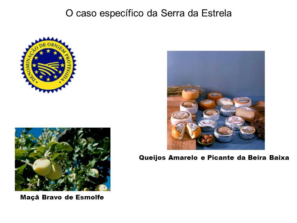 Queijos Amarelo e Picante da Beira Baixa Maçã Bravo de Esmolfe O caso específico da Serra da Estrela