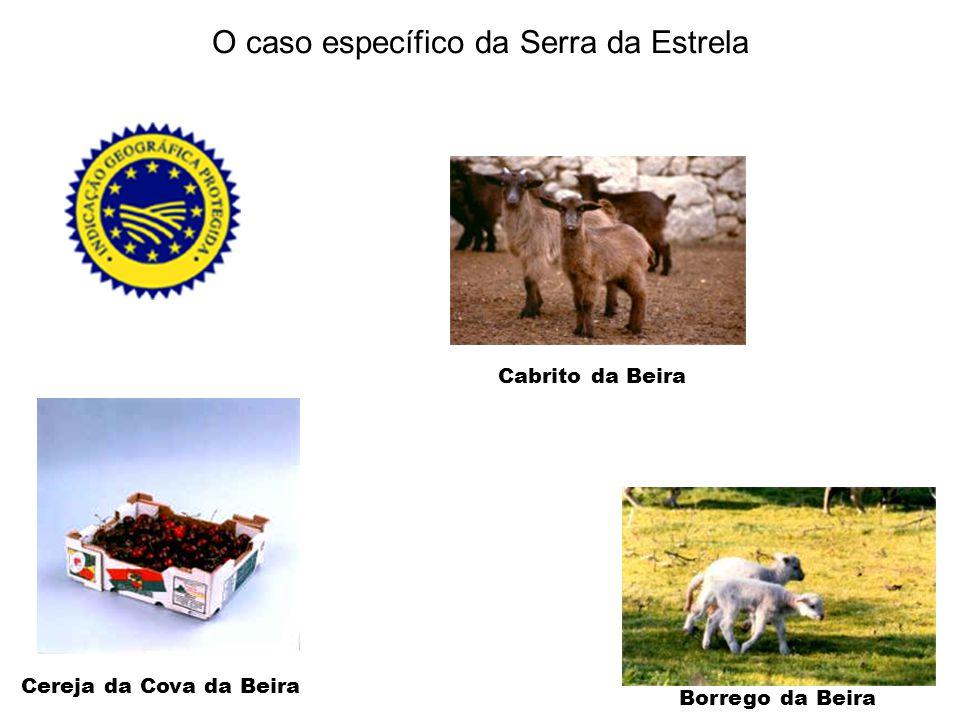 Cabrito da Beira Borrego da Beira Cereja da Cova da Beira O caso específico da Serra da Estrela