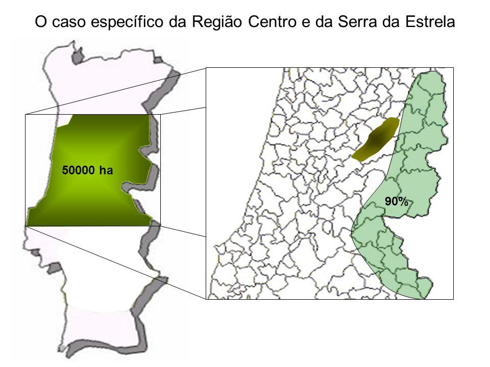 90% 50000 ha O caso específico da Região Centro e da Serra da Estrela