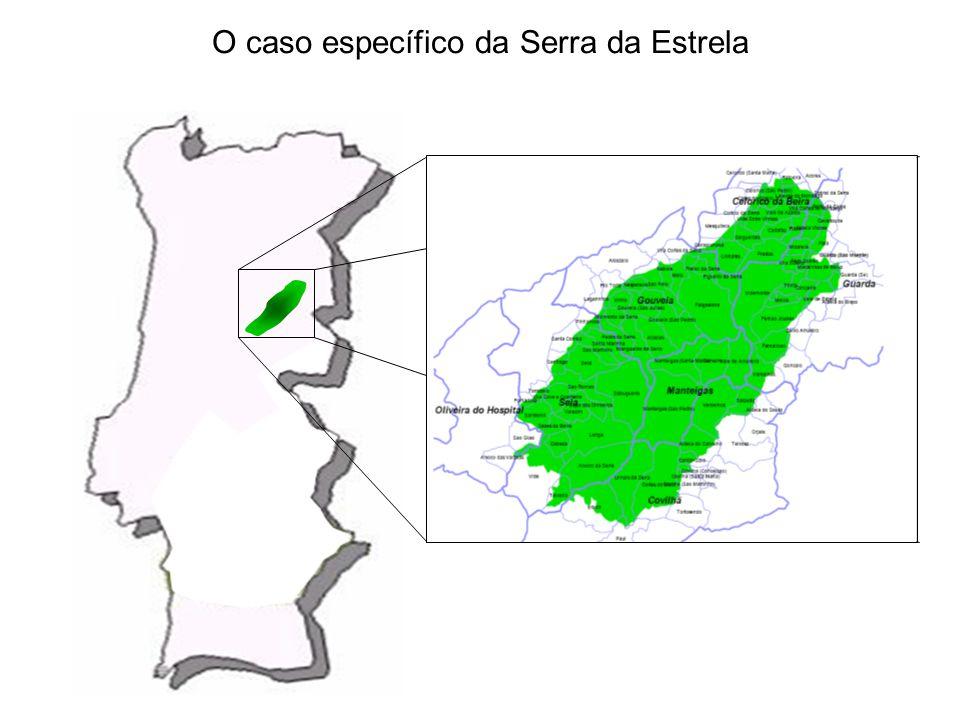 O caso específico da Serra da Estrela