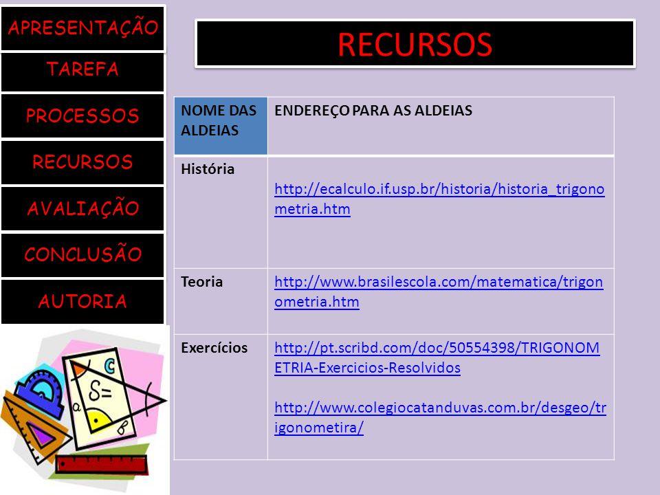 RECURSOS TAREFA PROCESSOS RECURSOS AVALIAÇÃO CONCLUSÃO AUTORIA APRESENTAÇÃO NOME DAS ALDEIAS ENDEREÇO PARA AS ALDEIAS História http://ecalculo.if.usp.