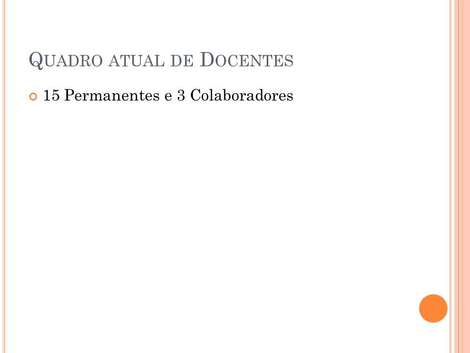 15 Permanentes e 3 Colaboradores Q UADRO ATUAL DE D OCENTES