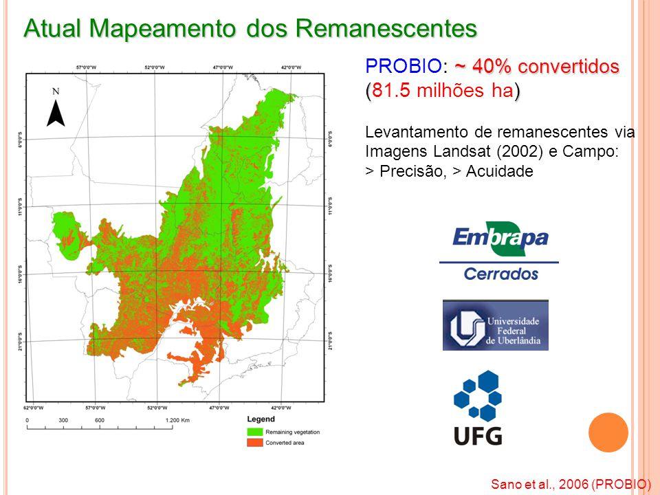 Sano et al., 2006 (PROBIO) ~ 40% convertidos PROBIO: ~ 40% convertidos () (81.5 milhões ha) Levantamento de remanescentes via Imagens Landsat (2002) e Campo: > Precisão, > Acuidade Atual Mapeamento dos Remanescentes