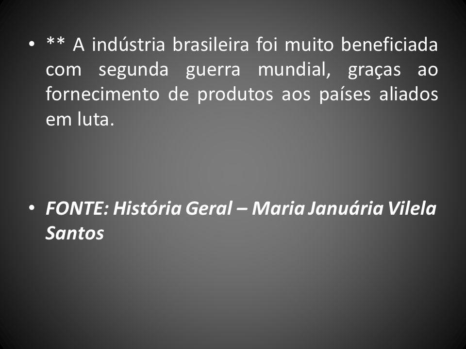 ** A indústria brasileira foi muito beneficiada com segunda guerra mundial, graças ao fornecimento de produtos aos países aliados em luta. FONTE: Hist