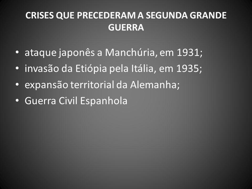 CRISES QUE PRECEDERAM A SEGUNDA GRANDE GUERRA ataque japonês a Manchúria, em 1931; invasão da Etiópia pela Itália, em 1935; expansão territorial da Al