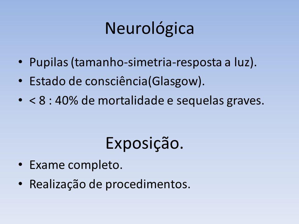 Neurológica Pupilas (tamanho-simetria-resposta a luz). Estado de consciência(Glasgow). < 8 : 40% de mortalidade e sequelas graves. Exposição. Exame co