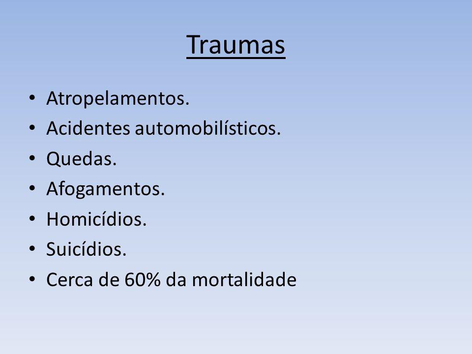 Trauma Pediátrico Médicos/paramédicos.Registro preciso das vítimas.