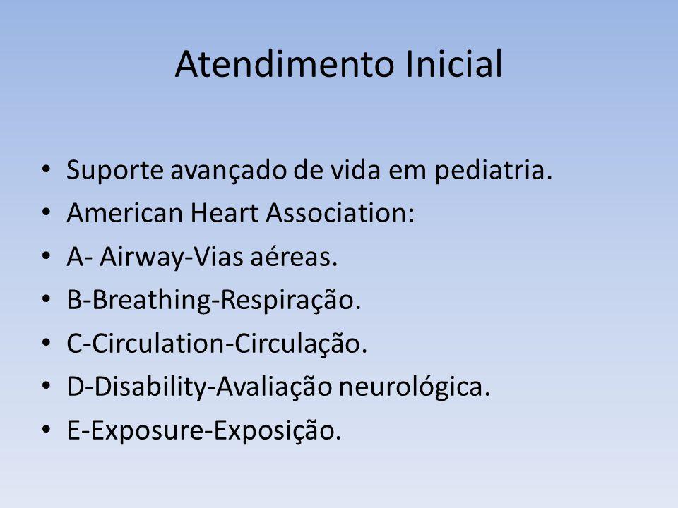 Atendimento Inicial Suporte avançado de vida em pediatria. American Heart Association: A- Airway-Vias aéreas. B-Breathing-Respiração. C-Circulation-Ci