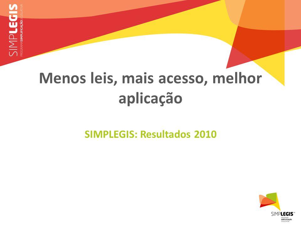 Menos leis, mais acesso, melhor aplicação SIMPLEGIS: Resultados 2010