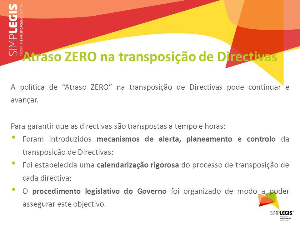 Atraso ZERO na transposição de Directivas A política de Atraso ZERO na transposição de Directivas pode continuar e avançar.