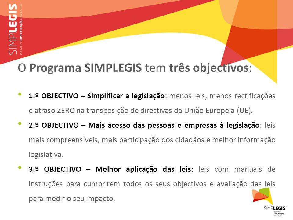 O Programa SIMPLEGIS tem três objectivos: 1.º OBJECTIVO – Simplificar a legislação: menos leis, menos rectificações e atraso ZERO na transposição de directivas da União Europeia (UE).