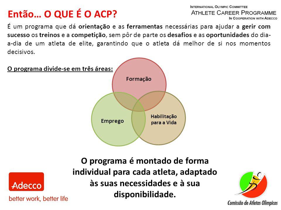 Então… O QUE É O ACP.