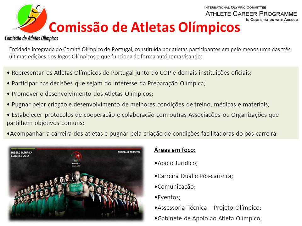 E o Porquê do ACP… …Sucesso Olímpico… e depois?