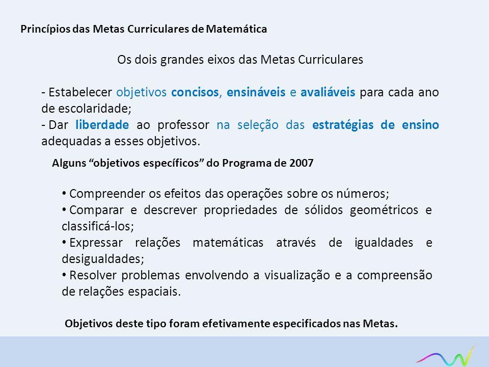 Princípios das Metas Curriculares de Matemática Os dois grandes eixos das Metas Curriculares - Estabelecer objetivos concisos, ensináveis e avaliáveis