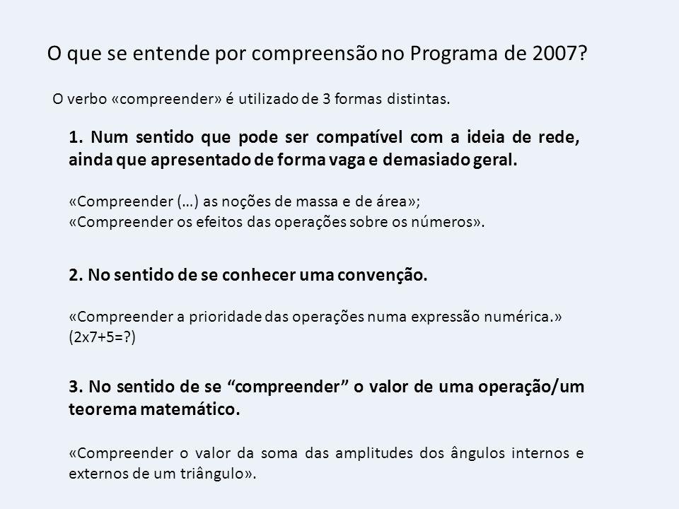 O que se entende por compreensão no Programa de 2007? O verbo «compreender» é utilizado de 3 formas distintas. 1. Num sentido que pode ser compatível