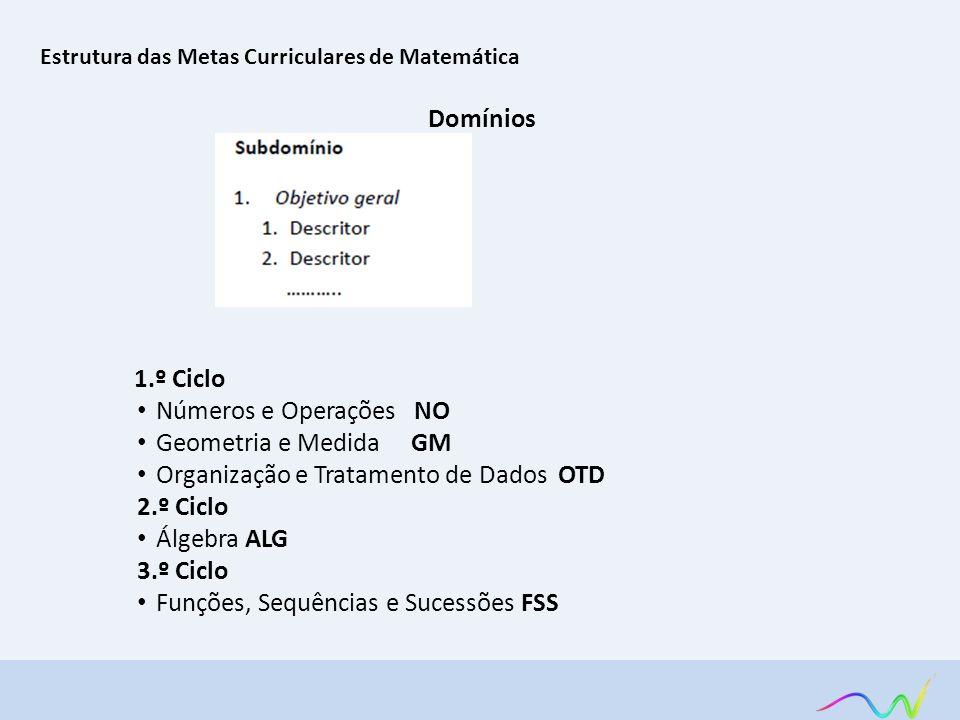 Estrutura das Metas Curriculares de Matemática 1.º Ciclo Números e Operações NO Geometria e Medida GM Organização e Tratamento de Dados OTD 2.º Ciclo