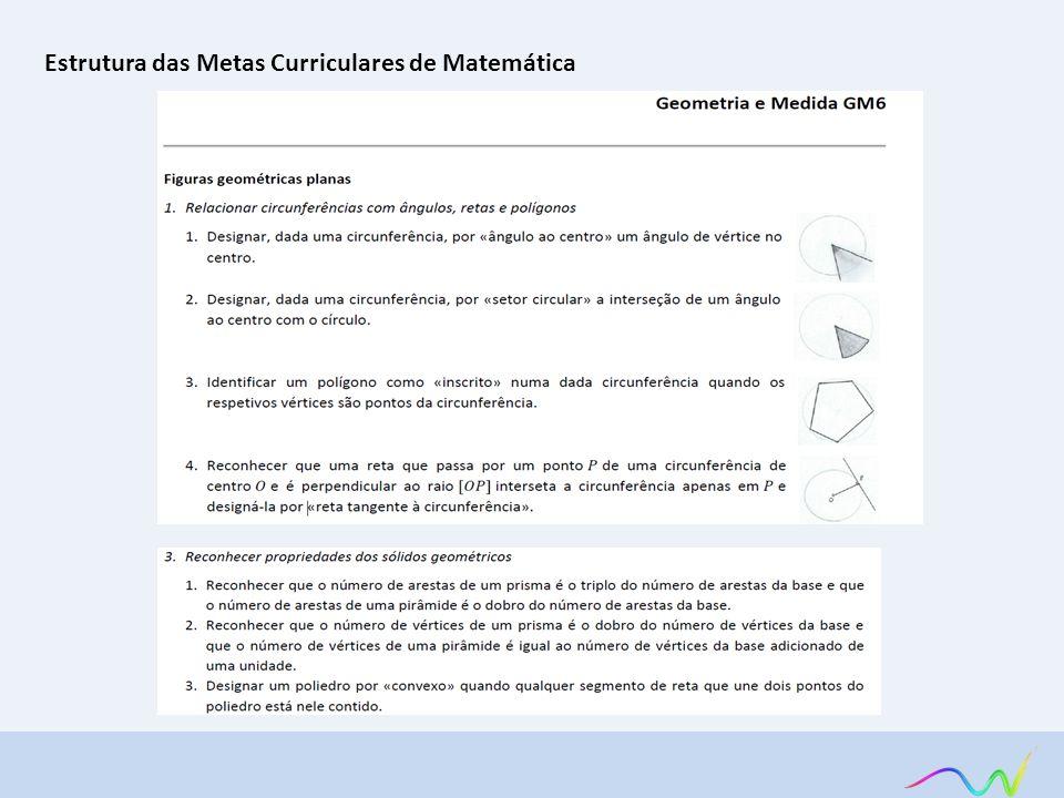 Estrutura das Metas Curriculares de Matemática