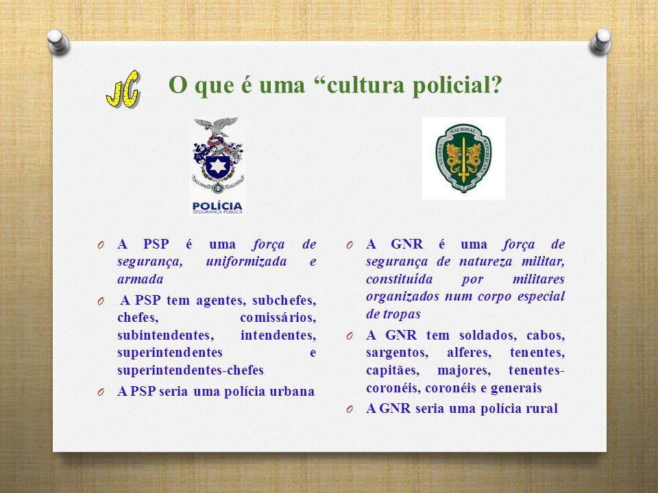 O que é uma cultura policial.