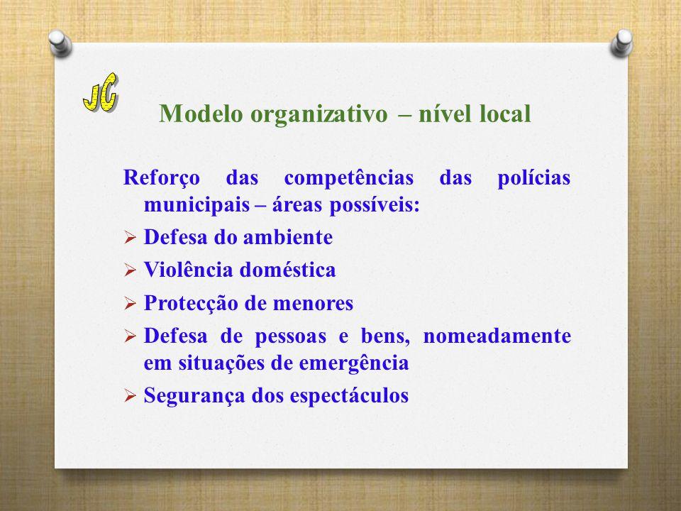 Modelo organizativo – nível local Reforço das competências das polícias municipais – áreas possíveis:  Defesa do ambiente  Violência doméstica  Protecção de menores  Defesa de pessoas e bens, nomeadamente em situações de emergência  Segurança dos espectáculos