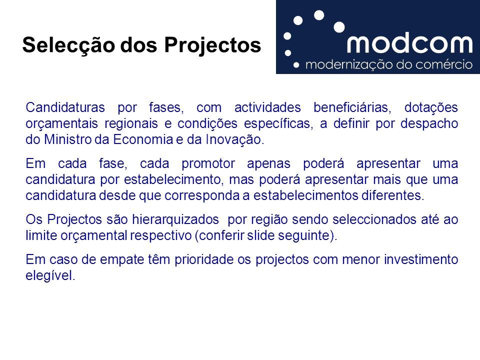 Selecção dos Projectos Candidaturas por fases, com actividades beneficiárias, dotações orçamentais regionais e condições específicas, a definir por despacho do Ministro da Economia e da Inovação.