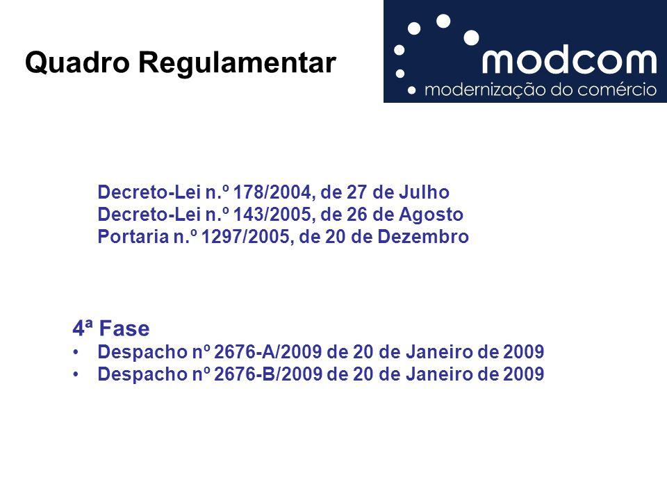 Quadro Regulamentar Decreto-Lei n.º 178/2004, de 27 de Julho Decreto-Lei n.º 143/2005, de 26 de Agosto Portaria n.º 1297/2005, de 20 de Dezembro 4ª Fase Despacho nº 2676-A/2009 de 20 de Janeiro de 2009 Despacho nº 2676-B/2009 de 20 de Janeiro de 2009