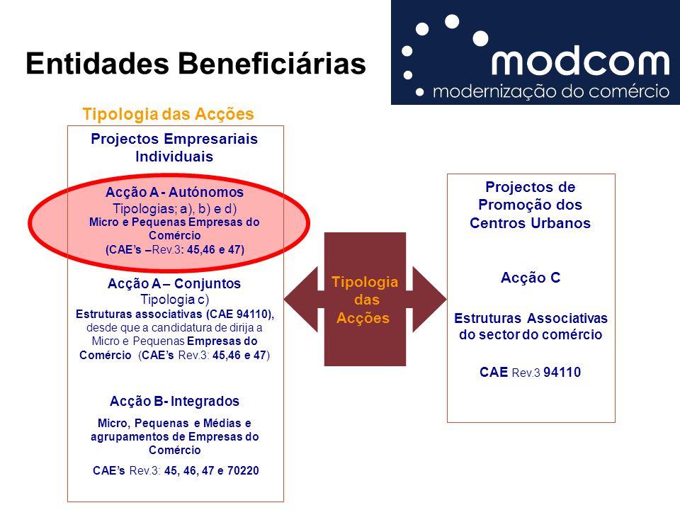 Entidades Beneficiárias Tipologia das Acções Tipologia das Acções Projectos de Promoção dos Centros Urbanos Acção C Estruturas Associativas do sector