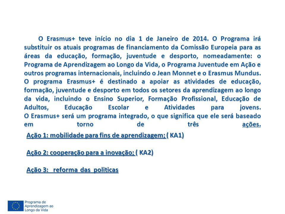O Erasmus+ teve início no dia 1 de Janeiro de 2014. O Programa irá substituir os atuais programas de financiamento da Comissão Europeia para as áreas