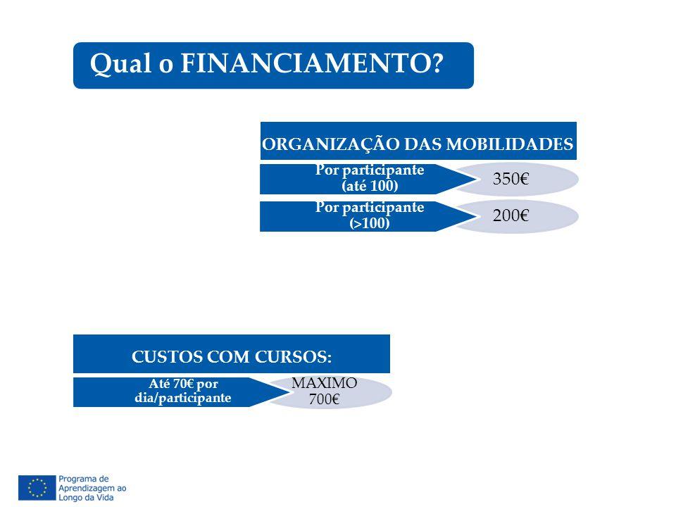 MAXIMO 700€ Até 70€ por dia/participante CUSTOS COM CURSOS: 200€ 350€ Por participante (até 100) ORGANIZAÇÃO DAS MOBILIDADES Por participante (>100) Q