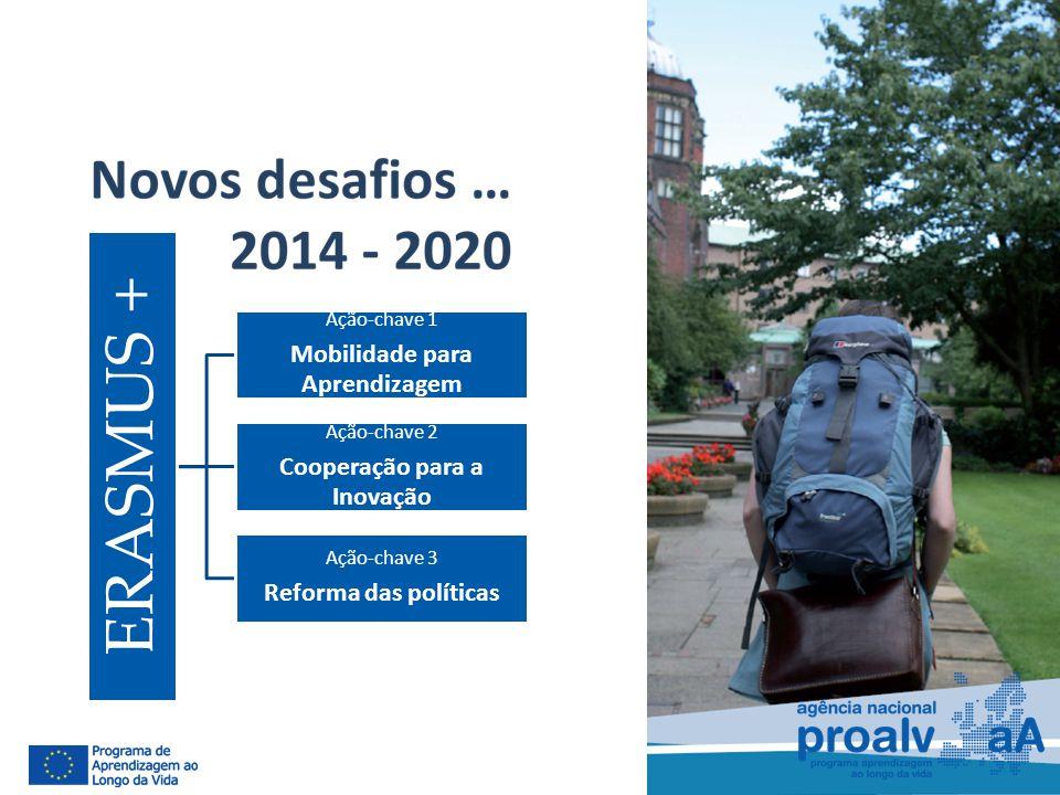 ERASMUS + Ação-chave 1 Mobilidade para Aprendizagem Ação-chave 2 Cooperação para a Inovação Ação-chave 3 Reforma das políticas