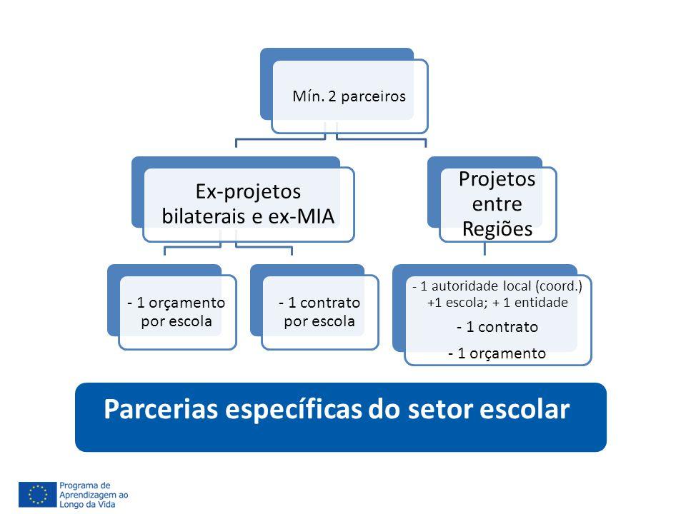 Mín. 2 parceiros Ex-projetos bilaterais e ex-MIA - 1 orçamento por escola - 1 contrato por escola Projetos entre Regiões - 1 autoridade local (coord.)