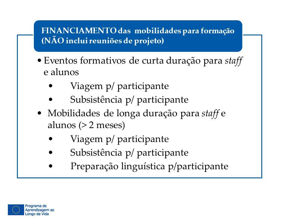Eventos formativos de curta duração para staff e alunos Viagem p/ participante Subsistência p/ participante Mobilidades de longa duração para staff e