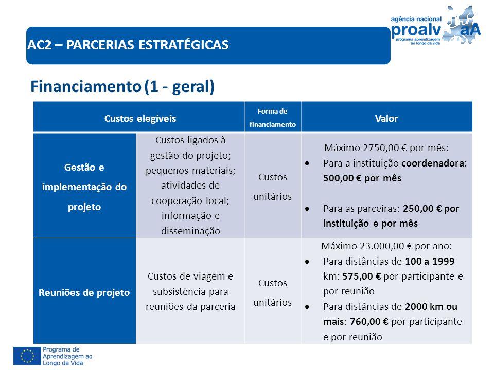 AC2 – PARCERIAS ESTRATÉGICAS Financiamento (1 - geral) Custos elegíveis Forma de financiamento Valor Gestão e implementação do projeto Custos ligados