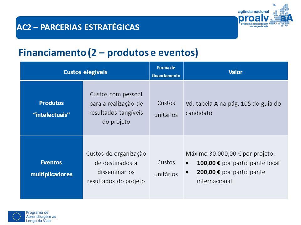 """AC2 – PARCERIAS ESTRATÉGICAS Financiamento (2 – produtos e eventos) Custos elegíveis Forma de financiamento Valor Produtos """"intelectuais"""" Custos com p"""