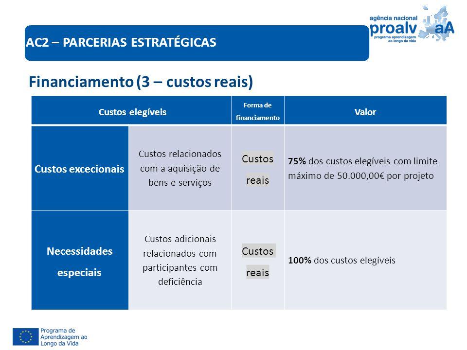 AC2 – PARCERIAS ESTRATÉGICAS Financiamento (3 – custos reais) Custos elegíveis Forma de financiamento Valor Custos excecionais Custos relacionados com