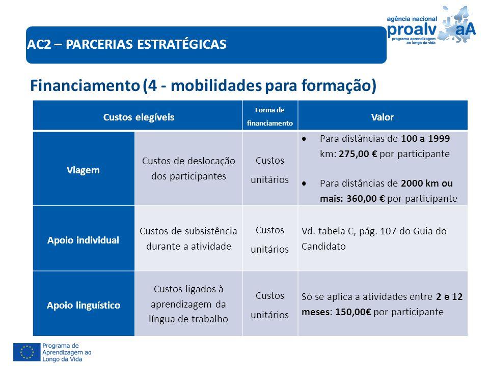 AC2 – PARCERIAS ESTRATÉGICAS Financiamento (4 - mobilidades para formação) Custos elegíveis Forma de financiamento Valor Viagem Custos de deslocação d