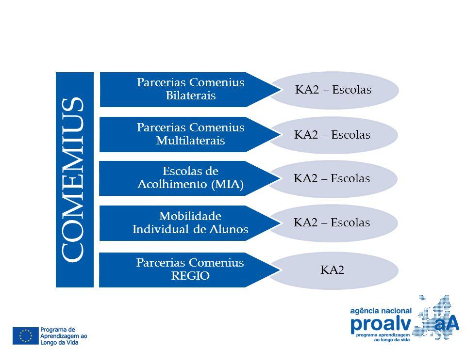 KA2 – Escolas Parcerias Comenius Bilaterais KA2 – Escolas Parcerias Comenius Multilaterais KA2 – Escolas Escolas de Acolhimento (MIA) KA2 – Escolas Mo