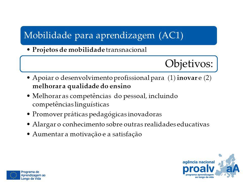 Mobilidade para aprendizagem (AC1) Projetos de mobilidade transnacional Objetivos: Apoiar o desenvolvimento profissional para (1) inovar e (2) melhora