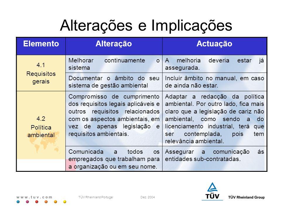 w w w. t u v. c o m TÜV Rheinland Portugal Dez. 2004 ElementoAlteraçãoActuação 4.1 Requisitos gerais Melhorar continuamente o sistema A melhoria dever