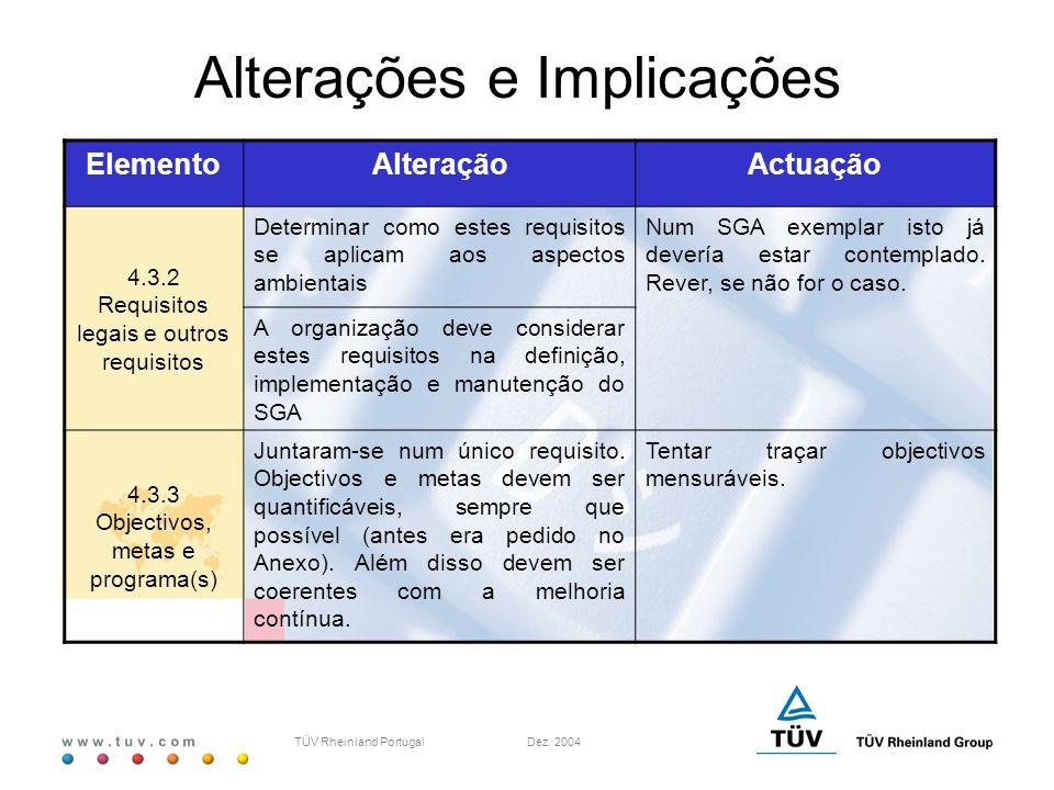 w w w. t u v. c o m TÜV Rheinland Portugal Dez. 2004 ElementoAlteraçãoActuação 4.3.2 Requisitos legais e outros requisitos Determinar como estes requi