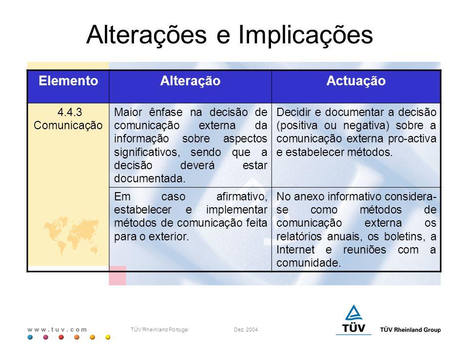 w w w. t u v. c o m TÜV Rheinland Portugal Dez. 2004 ElementoAlteraçãoActuação 4.4.3 Comunicação Maior ênfase na decisão de comunicação externa da inf