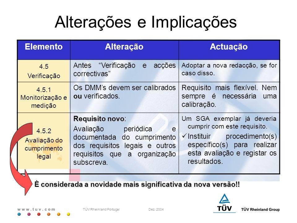 """w w w. t u v. c o m TÜV Rheinland Portugal Dez. 2004 ElementoAlteraçãoActuação 4.5 Verificação Antes """"Verificação e acções correctivas"""" Adoptar a nova"""