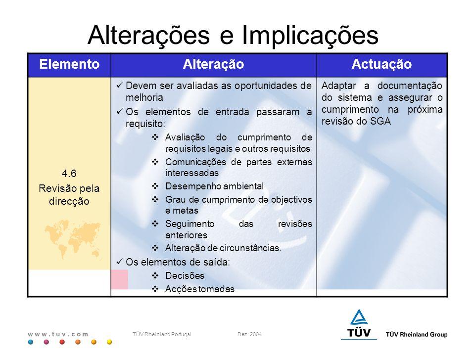 w w w. t u v. c o m TÜV Rheinland Portugal Dez. 2004 ElementoAlteraçãoActuação 4.6 Revisão pela direcção Devem ser avaliadas as oportunidades de melho