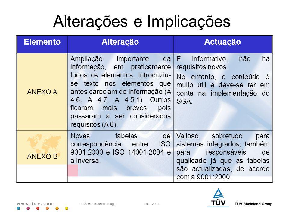 w w w. t u v. c o m TÜV Rheinland Portugal Dez. 2004 ElementoAlteraçãoActuação ANEXO A Ampliação importante da informação, em praticamente todos os el