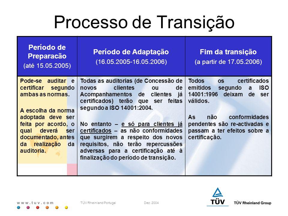 w w w. t u v. c o m TÜV Rheinland Portugal Dez. 2004 Processo de Transição Período de Preparacão (até 15.05.2005) Período de Adaptação (16.05.2005-16.