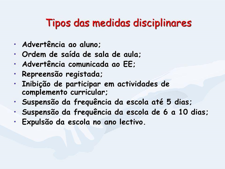 Tipos das medidas disciplinares Advertência ao aluno;Advertência ao aluno; Ordem de saída de sala de aula;Ordem de saída de sala de aula; Advertência