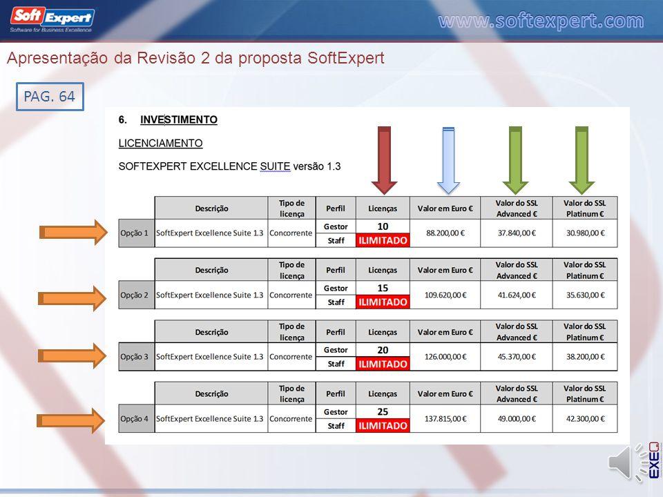 Apresentação da Revisão 2 da proposta SoftExpert PAG. 27
