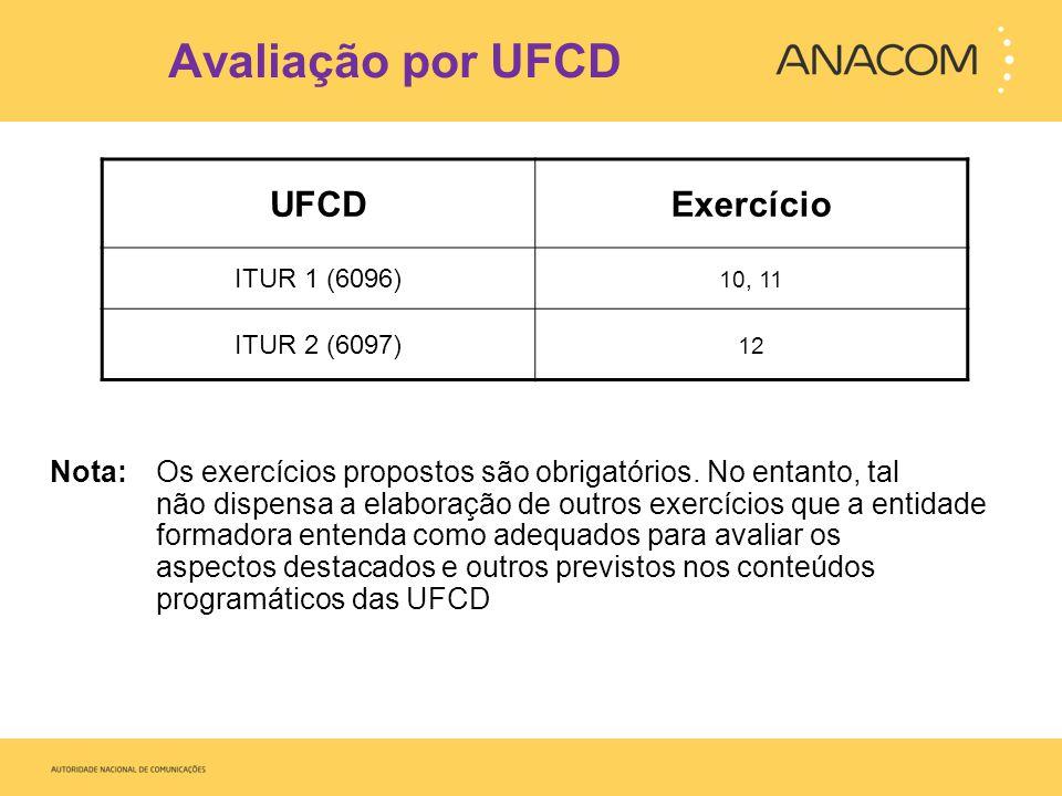 Avaliação por UFCD UFCDExercício ITUR 1 (6096) 10, 11 ITUR 2 (6097) 12 Nota: Os exercícios propostos são obrigatórios. No entanto, tal não dispensa a