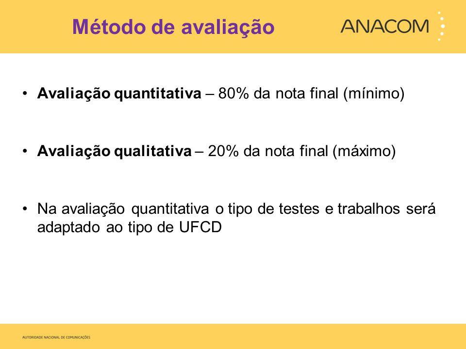 Método de avaliação Avaliação quantitativa – 80% da nota final (mínimo) Avaliação qualitativa – 20% da nota final (máximo) Na avaliação quantitativa o