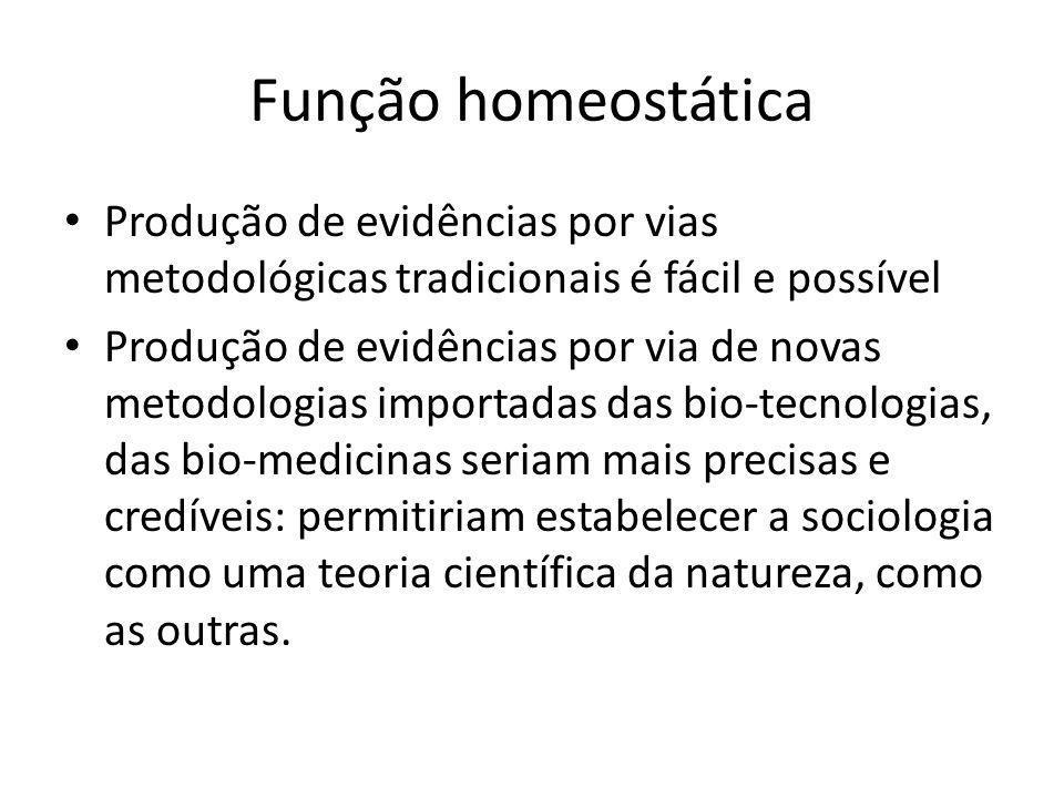 Função homeostática Produção de evidências por vias metodológicas tradicionais é fácil e possível Produção de evidências por via de novas metodologias
